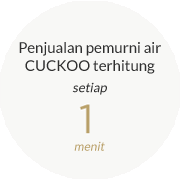 Cuckoo-numbers-04-indo